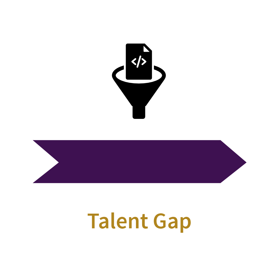 Challenges Diagram Talent Gap V2