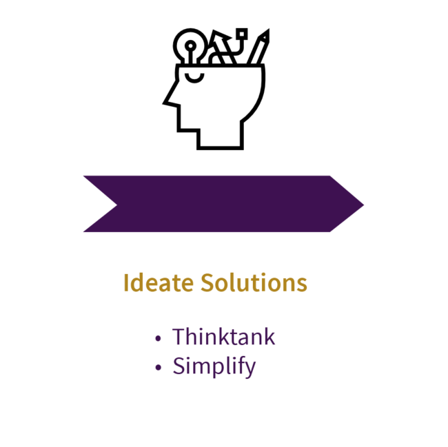 Innovation Diagram Ideate_Artboard 3